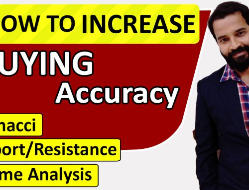 How To Increase BUYING Accuracy? Fibonacci-Support-Resistance-Volume Analysis