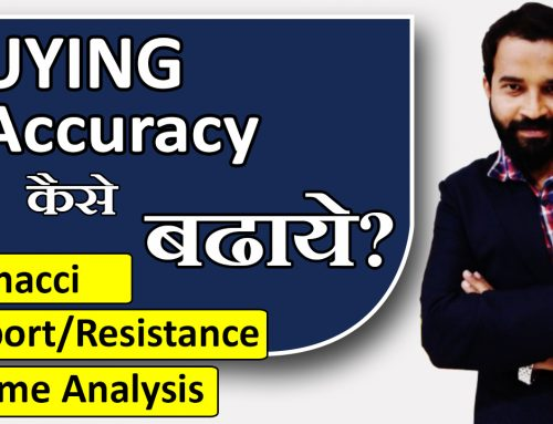 हिंदी| BUYING Accuracy कैसे बढ़ाएँ? Fibonacci-Support-Resistance-Volume Analysis